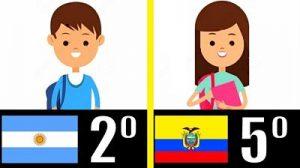 LOS 10 PAÍSES LATINOS MÁS INTELIGENTES